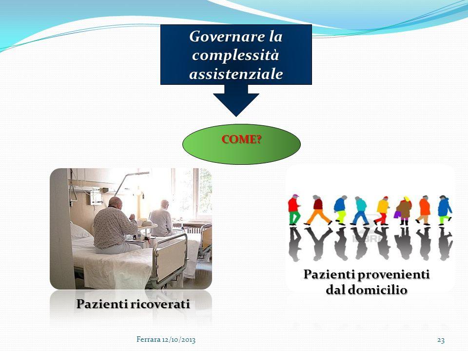 Governare la complessità assistenziale COME? Pazienti ricoverati Pazienti provenienti dal domicilio 23Ferrara 12/10/2013