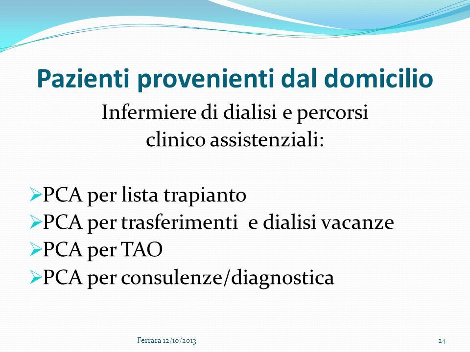 24 Pazienti provenienti dal domicilio Infermiere di dialisi e percorsi clinico assistenziali: PCA per lista trapianto PCA per trasferimenti e dialisi
