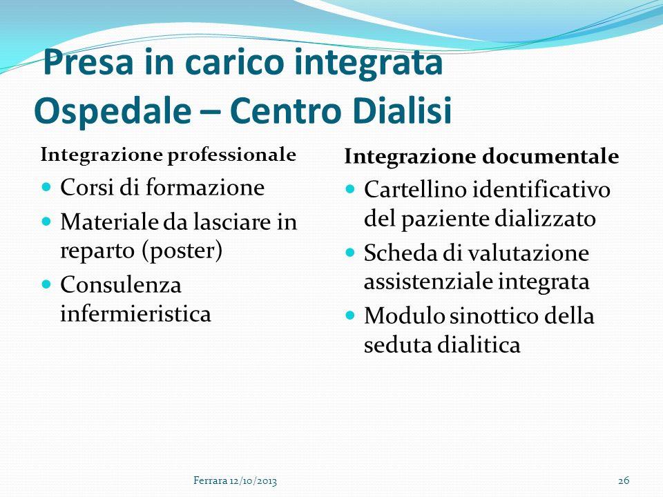 Presa in carico integrata Ospedale – Centro Dialisi Integrazione professionale Corsi di formazione Materiale da lasciare in reparto (poster) Consulenz