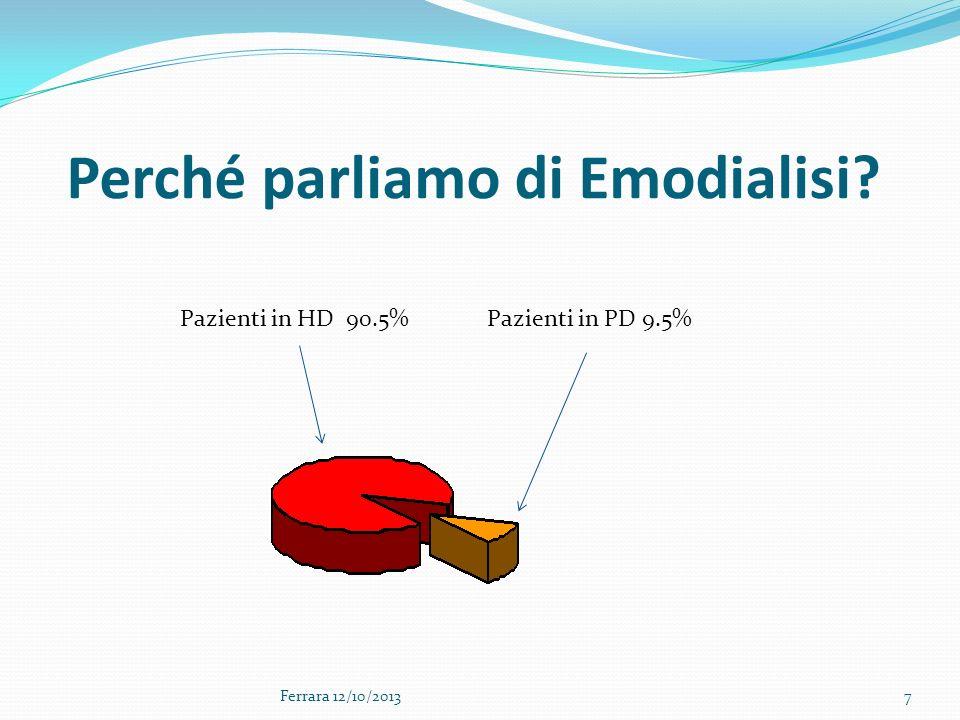 Contenuti formativi Gestione degli accessi vascolari Indicazioni assistenziali sulla preparazione alle principali tecniche diagnostiche Indicazioni dietetiche Ferrara 12/10/201328