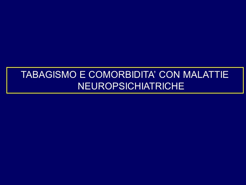 TABAGISMO E COMORBIDITA CON MALATTIE NEUROPSICHIATRICHE