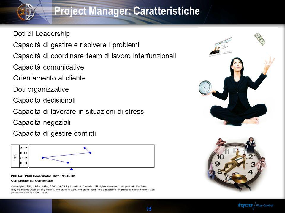 15 Doti di Leadership Capacità di gestire e risolvere i problemi Capacità di coordinare team di lavoro interfunzionali Capacità comunicative Orientame