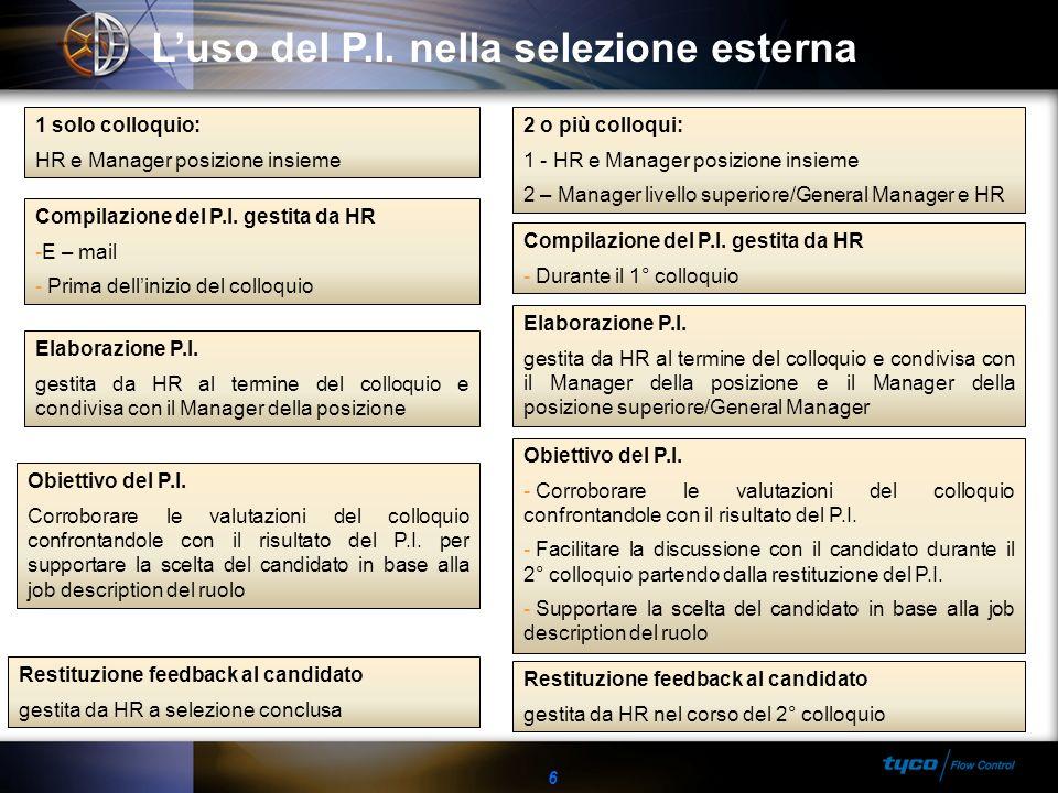 6 Compilazione del P.I. gestita da HR -E – mail - Prima dellinizio del colloquio Obiettivo del P.I. Corroborare le valutazioni del colloquio confronta