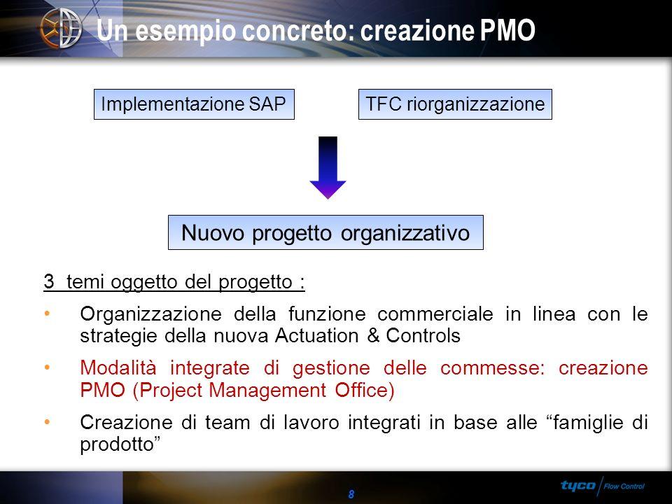 8 Un esempio concreto: creazione PMO 3 temi oggetto del progetto : Organizzazione della funzione commerciale in linea con le strategie della nuova Act