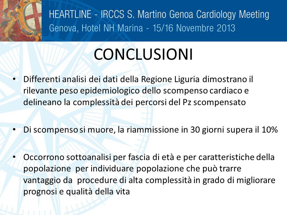 CONCLUSIONI Differenti analisi dei dati della Regione Liguria dimostrano il rilevante peso epidemiologico dello scompenso cardiaco e delineano la comp