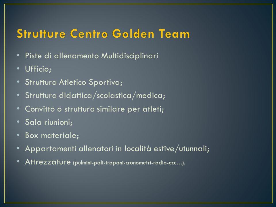 Piste di allenamento Multidisciplinari Ufficio; Struttura Atletico Sportiva; Struttura didattica/scolastica/medica; Convitto o struttura similare per