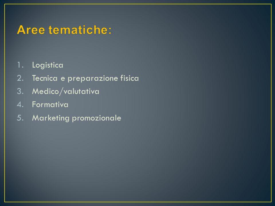 Larea logistica contempla i seguenti settori di contenuto: Rapporti con il territorio e con gli enti locali per la definizione delle strutture deputate ad ospitare gli Stage, i fruitori del servizio ed i rispettivi allenatori/accompagnatori.