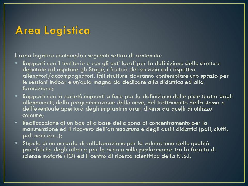 Larea logistica contempla i seguenti settori di contenuto: Rapporti con il territorio e con gli enti locali per la definizione delle strutture deputat