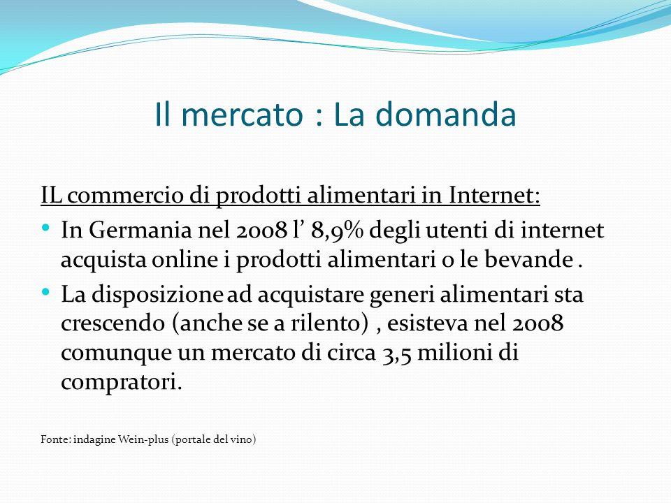 Il mercato : La domanda IL commercio di prodotti alimentari in Internet: In Germania nel 2008 l 8,9% degli utenti di internet acquista online i prodot