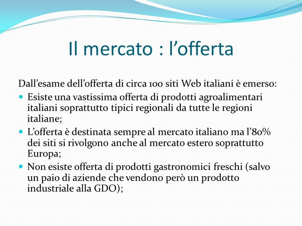 Il mercato : lofferta Dallesame dellofferta di circa 100 siti Web italiani è emerso: Esiste una vastissima offerta di prodotti agroalimentari italiani