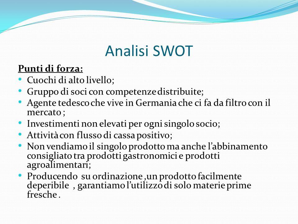Analisi SWOT Punti di forza: Cuochi di alto livello; Gruppo di soci con competenze distribuite; Agente tedesco che vive in Germania che ci fa da filtr