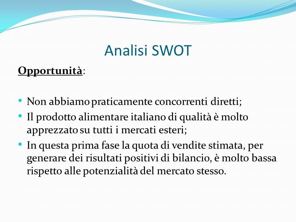 Analisi SWOT Opportunità: Non abbiamo praticamente concorrenti diretti; Il prodotto alimentare italiano di qualità è molto apprezzato su tutti i merca