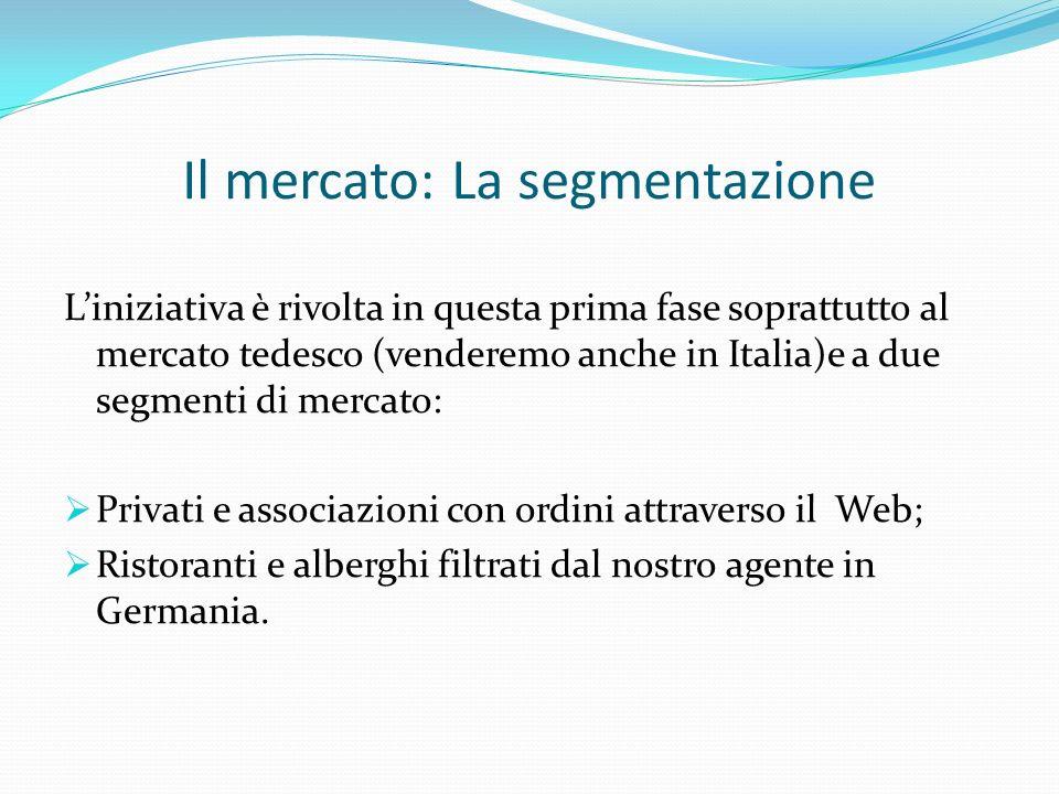 Il mercato: La segmentazione Liniziativa è rivolta in questa prima fase soprattutto al mercato tedesco (venderemo anche in Italia)e a due segmenti di