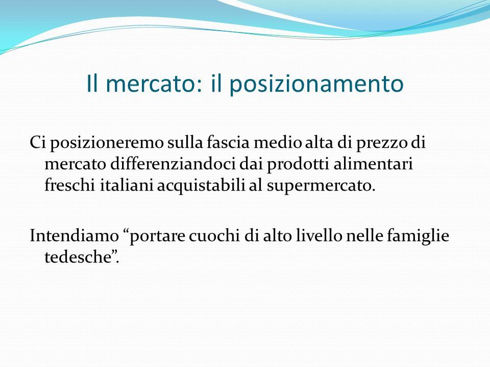 Il mercato: il posizionamento Ci posizioneremo sulla fascia medio alta di prezzo di mercato differenziandoci dai prodotti alimentari freschi italiani