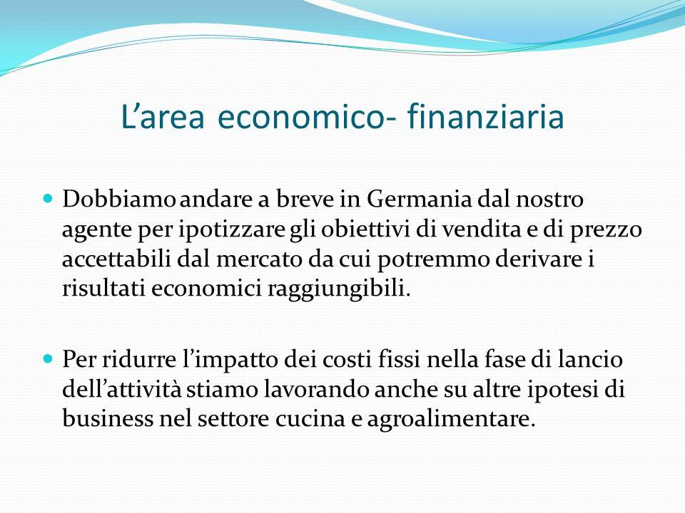 Larea economico- finanziaria Dobbiamo andare a breve in Germania dal nostro agente per ipotizzare gli obiettivi di vendita e di prezzo accettabili dal