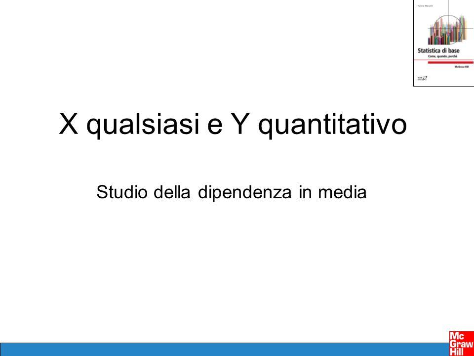 X qualsiasi e Y quantitativo Studio della dipendenza in media