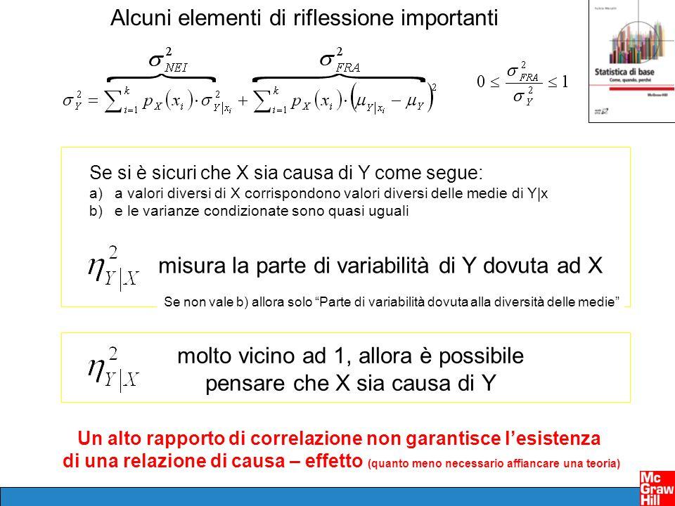 Alcuni elementi di riflessione importanti Se si è sicuri che X sia causa di Y come segue: a)a valori diversi di X corrispondono valori diversi delle m