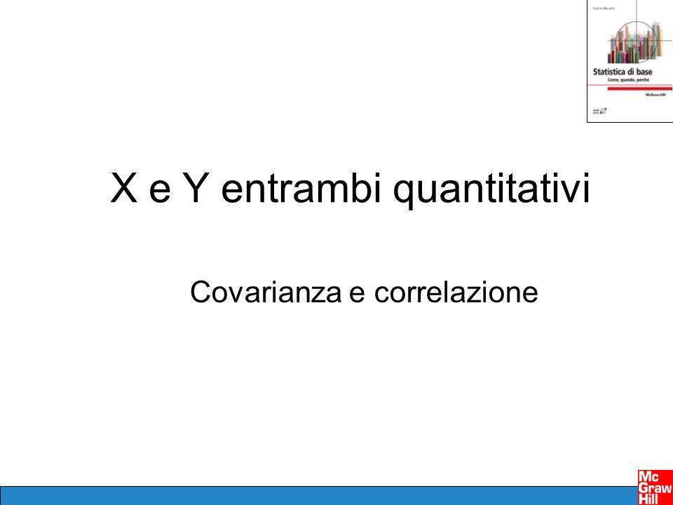 X e Y entrambi quantitativi Covarianza e correlazione