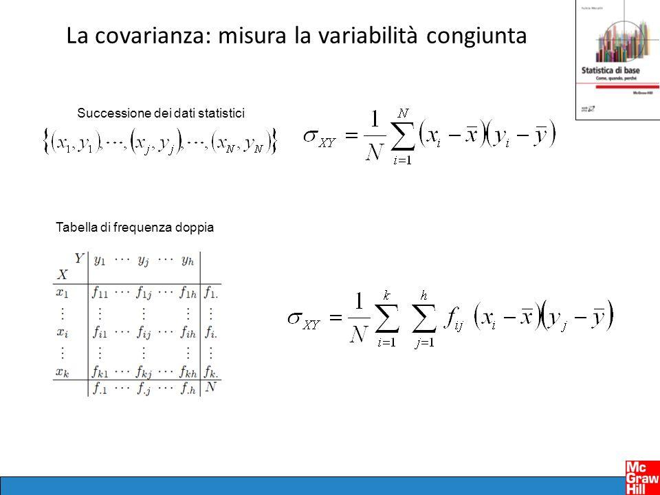 La covarianza: misura la variabilità congiunta Successione dei dati statistici Tabella di frequenza doppia