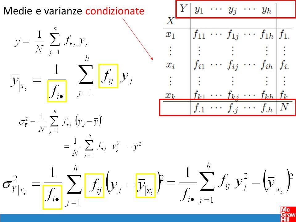 Alcuni elementi di riflessione importanti Se si è sicuri che X sia causa di Y come segue: a)a valori diversi di X corrispondono valori diversi delle medie di Y|x b)e le varianze condizionate sono quasi uguali misura la parte di variabilità di Y dovuta ad X molto vicino ad 1, allora è possibile pensare che X sia causa di Y Un alto rapporto di correlazione non garantisce lesistenza di una relazione di causa – effetto (quanto meno necessario affiancare una teoria) Se non vale b) allora solo Parte di variabilità dovuta alla diversità delle medie