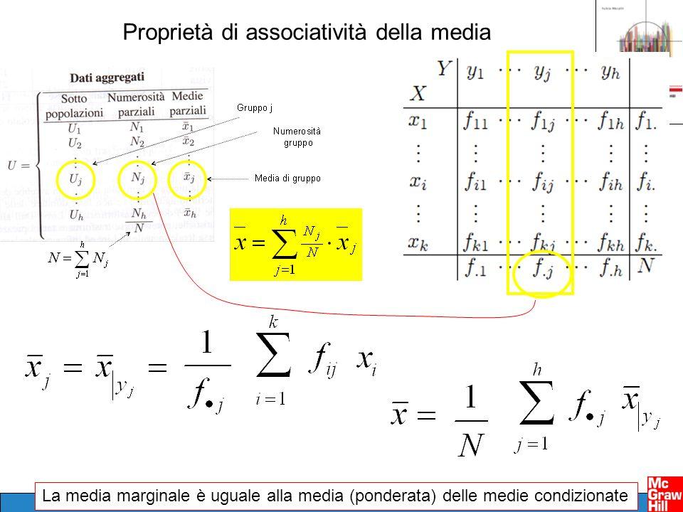 Proprietà di associatività della media La media marginale è uguale alla media (ponderata) delle medie condizionate