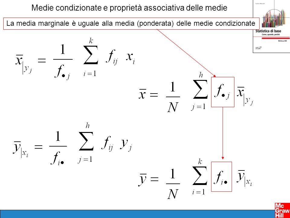 Medie condizionate e proprietà associativa delle medie La media marginale è uguale alla media (ponderata) delle medie condizionate