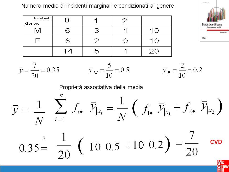 La covarianza: formula alternativa Successione dei dati statistici Tabella di frequenza doppia