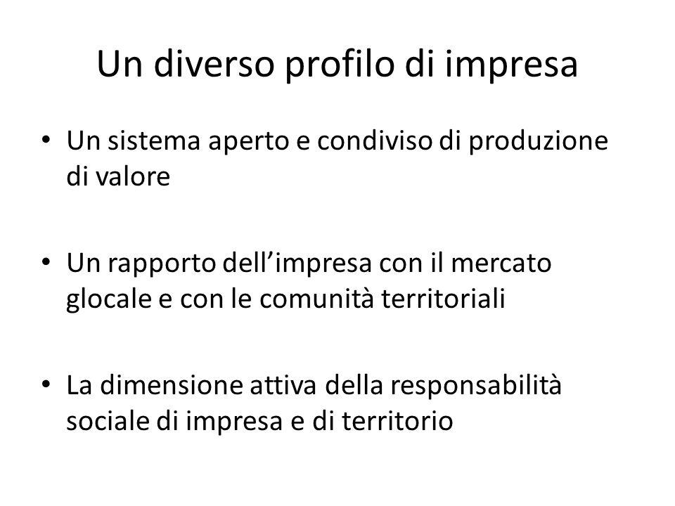 Un diverso profilo di impresa Un sistema aperto e condiviso di produzione di valore Un rapporto dellimpresa con il mercato glocale e con le comunità t