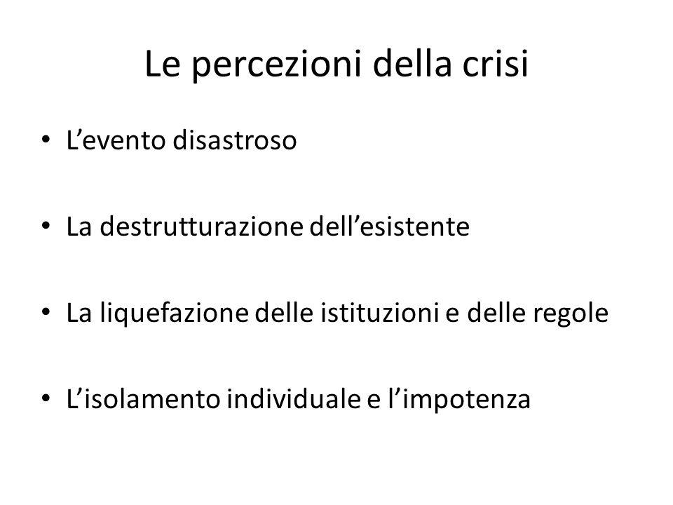 Le percezioni della crisi Levento disastroso La destrutturazione dellesistente La liquefazione delle istituzioni e delle regole Lisolamento individuale e limpotenza
