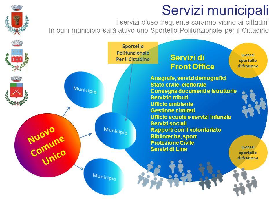 Servizi municipali I servizi duso frequente saranno vicino ai cittadini In ogni municipio sarà attivo uno Sportello Polifunzionale per il Cittadino Se
