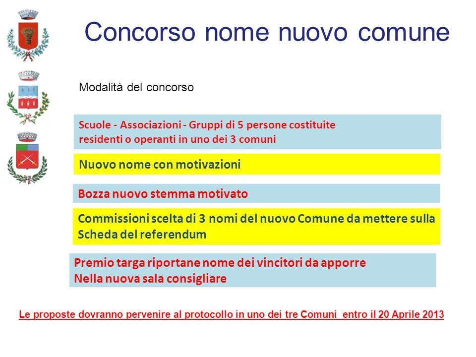 Concorso nome nuovo comune Bozza nuovo stemma motivato Scuole - Associazioni - Gruppi di 5 persone costituite residenti o operanti in uno dei 3 comuni