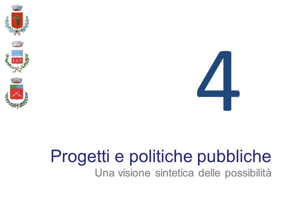 4 Progetti e politiche pubbliche Una visione sintetica delle possibilità