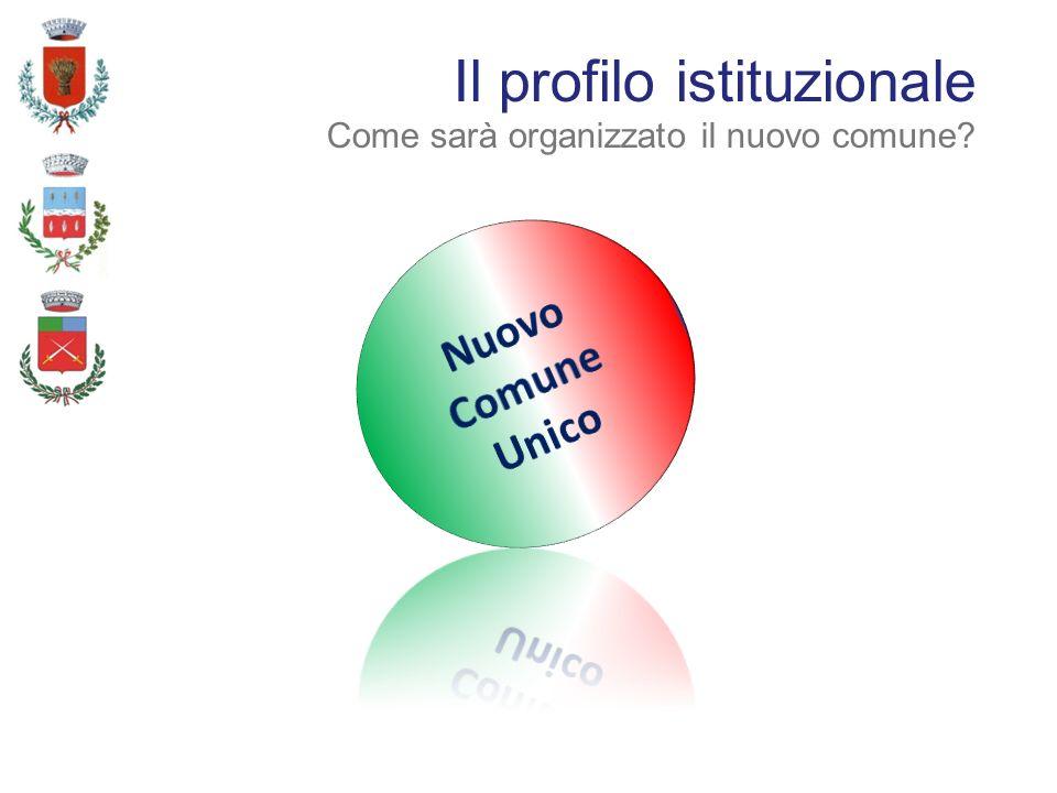 Il profilo istituzionale Come sarà organizzato il nuovo comune
