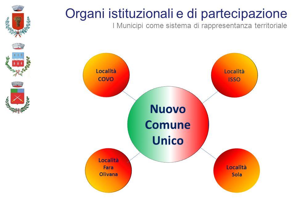 Organi istituzionali e di partecipazione I Municipi come sistema di rappresentanza territoriale Località COVO Località ISSO Località Fara Olivana Loca
