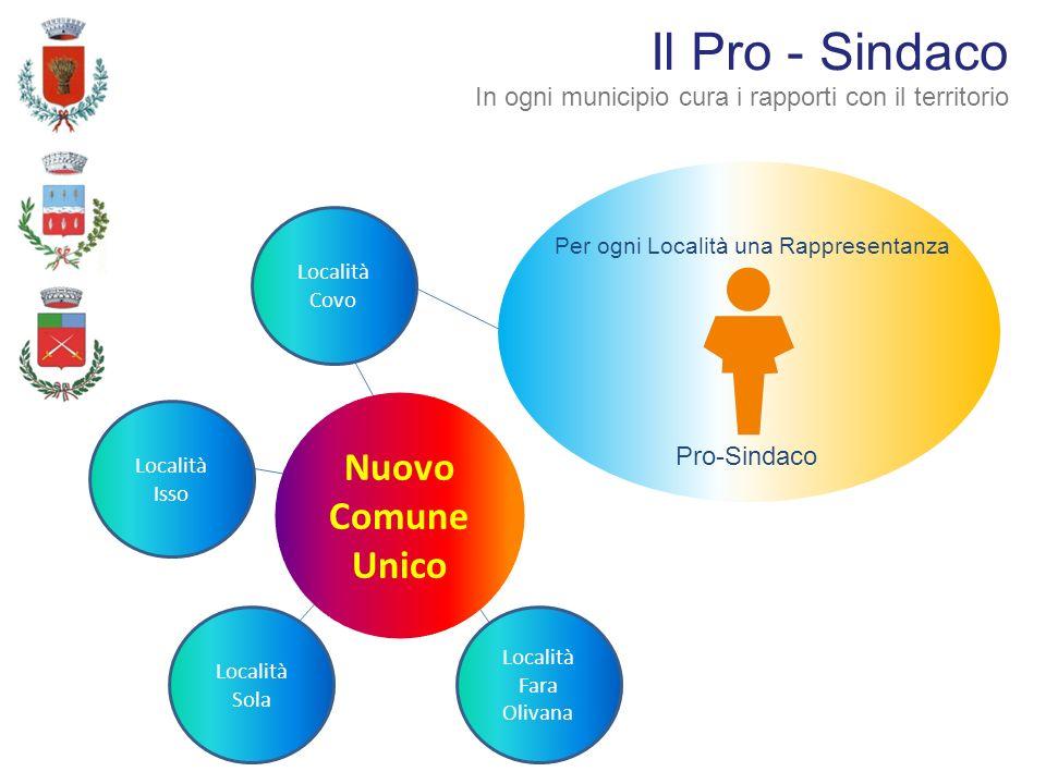 Località Isso Località Covo Località Sola Il Pro - Sindaco In ogni municipio cura i rapporti con il territorio Per ogni Località una Rappresentanza Pr