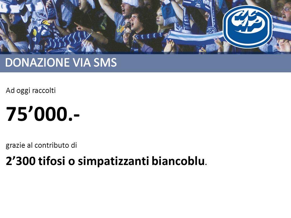 Ad oggi raccolti 75000.- grazie al contributo di 2300 tifosi o simpatizzanti biancoblu.
