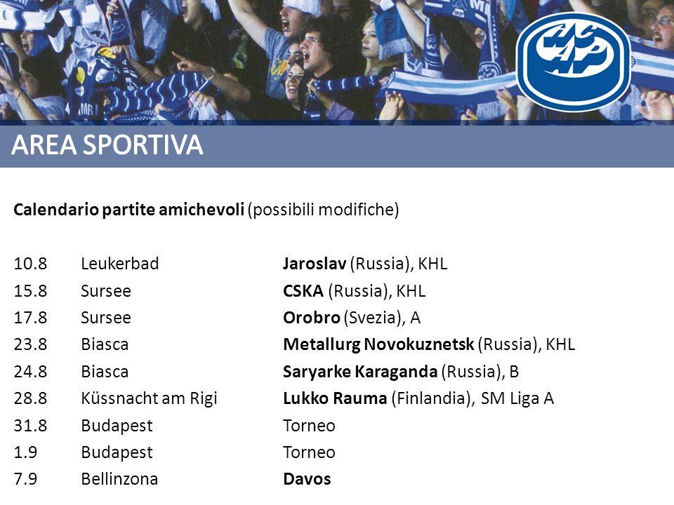 Calendario partite amichevoli (possibili modifiche) 10.8LeukerbadJaroslav (Russia), KHL 15.8SurseeCSKA (Russia), KHL 17.8SurseeOrobro (Svezia), A 23.8BiascaMetallurg Novokuznetsk (Russia), KHL 24.8BiascaSaryarke Karaganda (Russia), B 28.8Küssnacht am RigiLukko Rauma (Finlandia), SM Liga A 31.8BudapestTorneo 1.9BudapestTorneo 7.9BellinzonaDavos