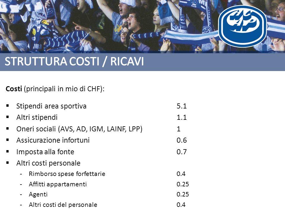 Oneri sociali liquidati fino al 31.12.2012 salvo conguaglio rateizzato con gli anticipi 2013 a partire dal 30 giugno 2013.