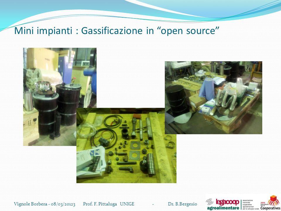 Mini impianti : Gassificazione in open source Vignole Borbera - 08/03/20123 Prof. F. Pittaluga UNIGE - Dr. B.Bergesio