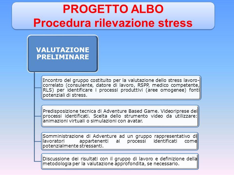PROGETTO ALBO Procedura rilevazione stress PROGETTO ALBO Procedura rilevazione stress VALUTAZIONE PRELIMINARE Incontro del gruppo costituito per la valutazione dello stress lavoro- correlato (consulente, datore di lavoro, RSPP, medico competente, RLS) per identificare i processi produttivi (aree omogenee) fonti potenziali di stress.