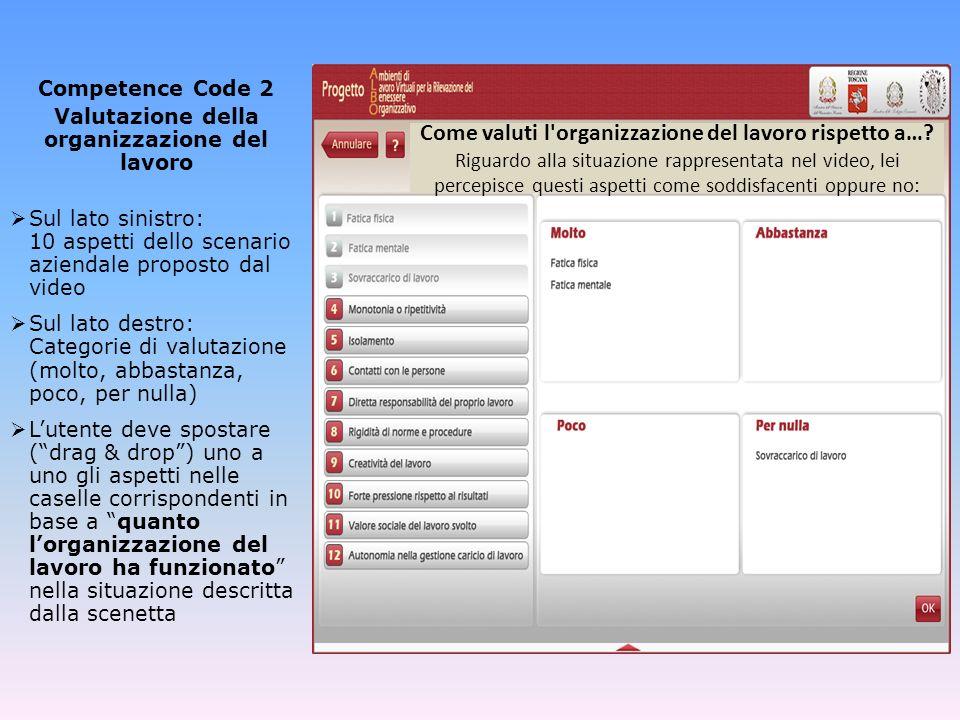 Competence Code 3 Rilevanza per la propria organizzazione/azienda Sul lato sinistro: 22 aspetti dello scenario aziendale proposto dal video.