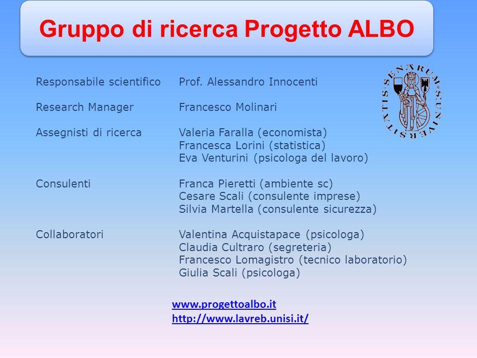 I prototipi di Adventure Games sono realizzati dal partner tecnologico Core Competence GmbH (http://www.core-competence.com)http://www.core-competence.com Il questionario di rilevazione dei rischi psico-sociali è stato ideato nel 2007 dallATI con capofila ambiente s.c., partners Fondazione Andrea Devoto, Consorzio Pegaso, Ires Toscana, nellambito del progetto AIRBAG finanziato dal Ministero del lavoro (http://www.ambientesc.it) e da questa già sperimentato con successo in alcune decine di aziende e centinaia di dipendenti a livello nazionale.http://www.ambientesc.it Responsabile scientifico Progetto ALBO Prof.