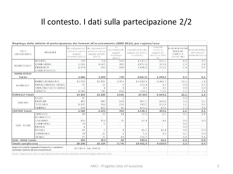Il contesto. I dati sulla partecipazione 2/2 5ANCI - Progetto lotta all evasione