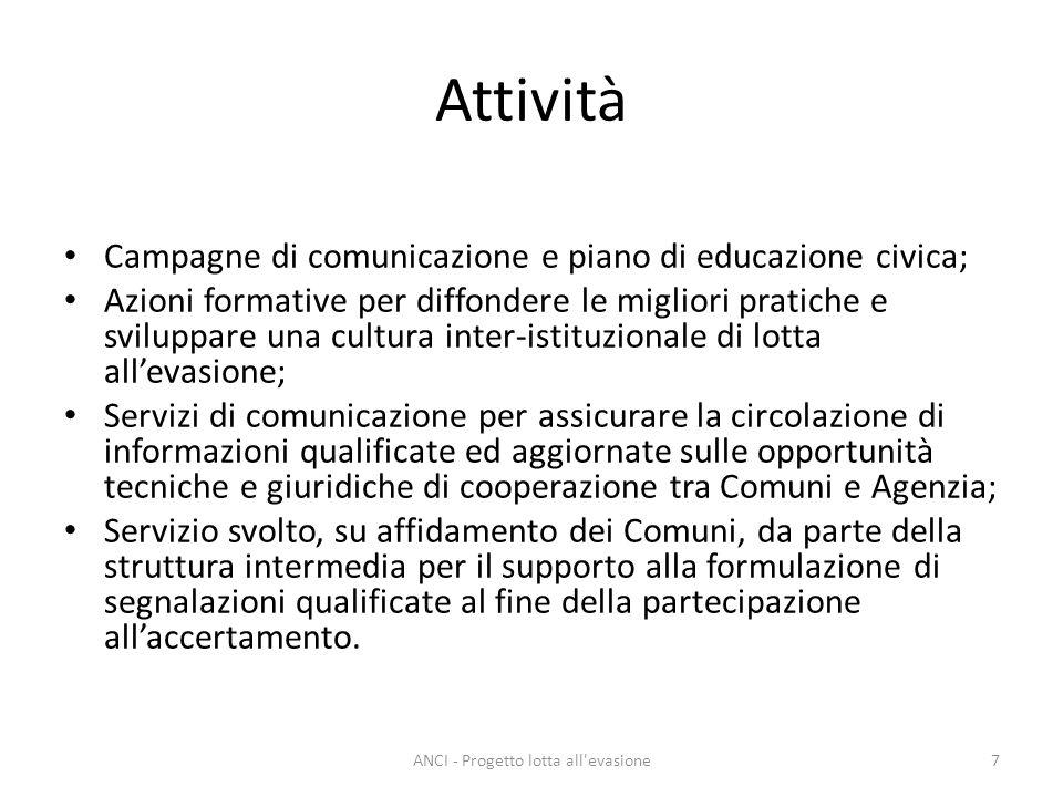 Attività Campagne di comunicazione e piano di educazione civica; Azioni formative per diffondere le migliori pratiche e sviluppare una cultura inter-i