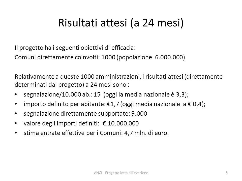 Risultati attesi (a 24 mesi) Il progetto ha i seguenti obiettivi di efficacia: Comuni direttamente coinvolti: 1000 (popolazione 6.000.000) Relativamen