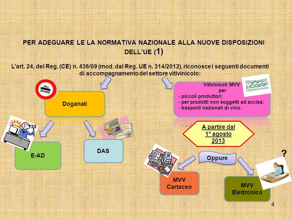 4 PER ADEGUARE LE LA NORMATIVA NAZIONALE ALLA NUOVE DISPOSIZIONI DELLUE ( 1) Lart. 24, del Reg. (CE) n. 436/09 (mod. dal Reg. UE n. 314/2012), riconos