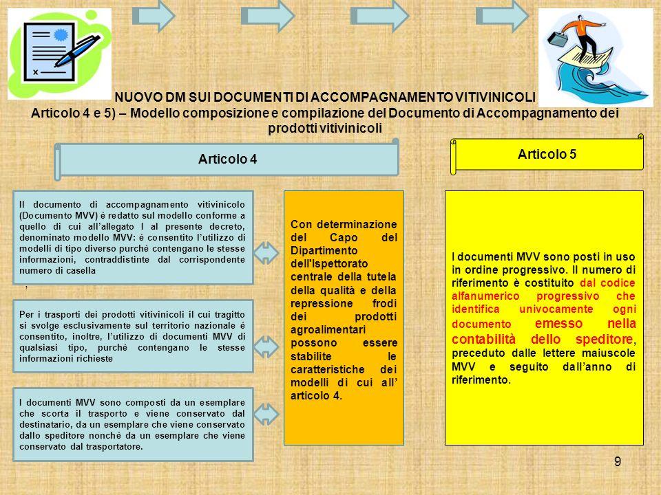 9 ; NUOVO DM SUI DOCUMENTI DI ACCOMPAGNAMENTO VITIVINICOLI Articolo 4 e 5) – Modello composizione e compilazione del Documento di Accompagnamento dei