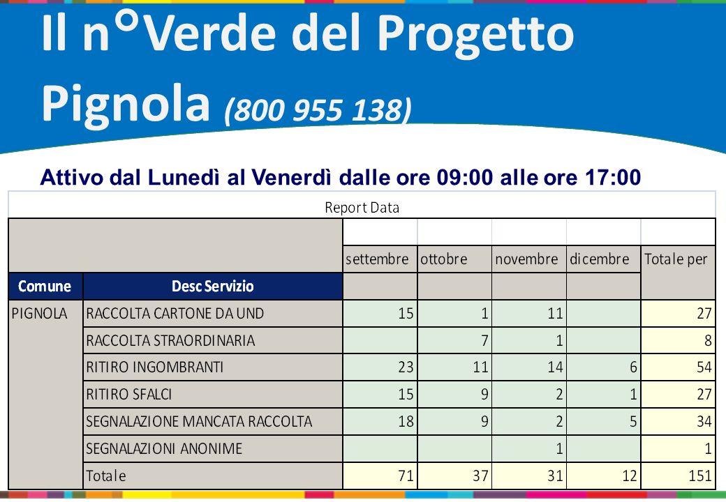 Il n°Verde del Progetto Pignola (800 955 138) Attivo dal Lunedì al Venerdì dalle ore 09:00 alle ore 17:00