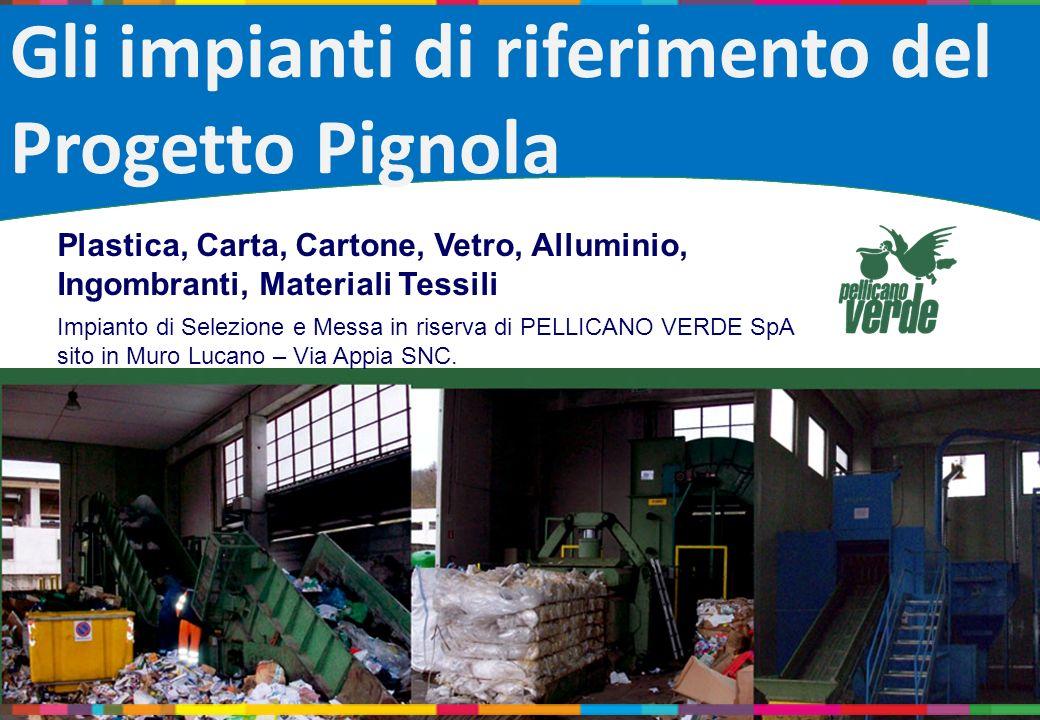 Gli impianti di riferimento del Progetto Pignola Plastica, Carta, Cartone, Vetro, Alluminio, Ingombranti, Materiali Tessili Impianto di Selezione e Me