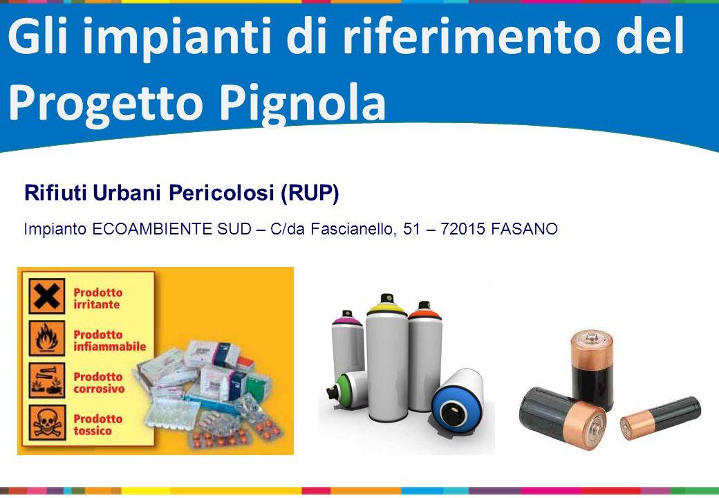 Gli impianti di riferimento del Progetto Pignola Rifiuti Urbani Pericolosi (RUP) Impianto ECOAMBIENTE SUD – C/da Fascianello, 51 – 72015 FASANO